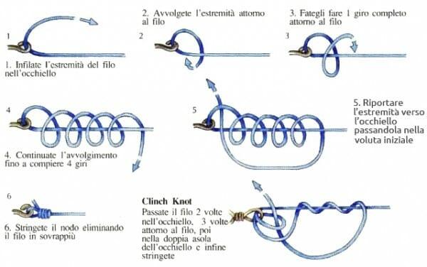 nodo alla girella